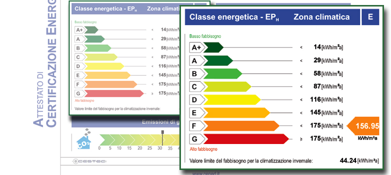 Esempio certificazione energetica classe energetica eph for Classe energetica