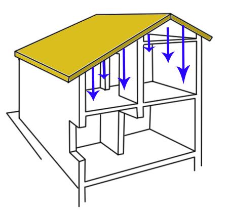 Isolamento termico copertura inclinata posa interna - Isolamento termico soffitto interno ...