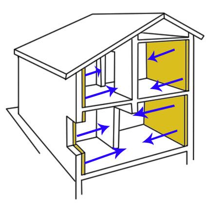 Isolamento termico interno terminali antivento per stufe - Isolamento acustico interno ...