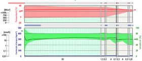 Verifica termoigrometrica in regime dinamico delle pareti - Condensa in casa nuova costruzione ...